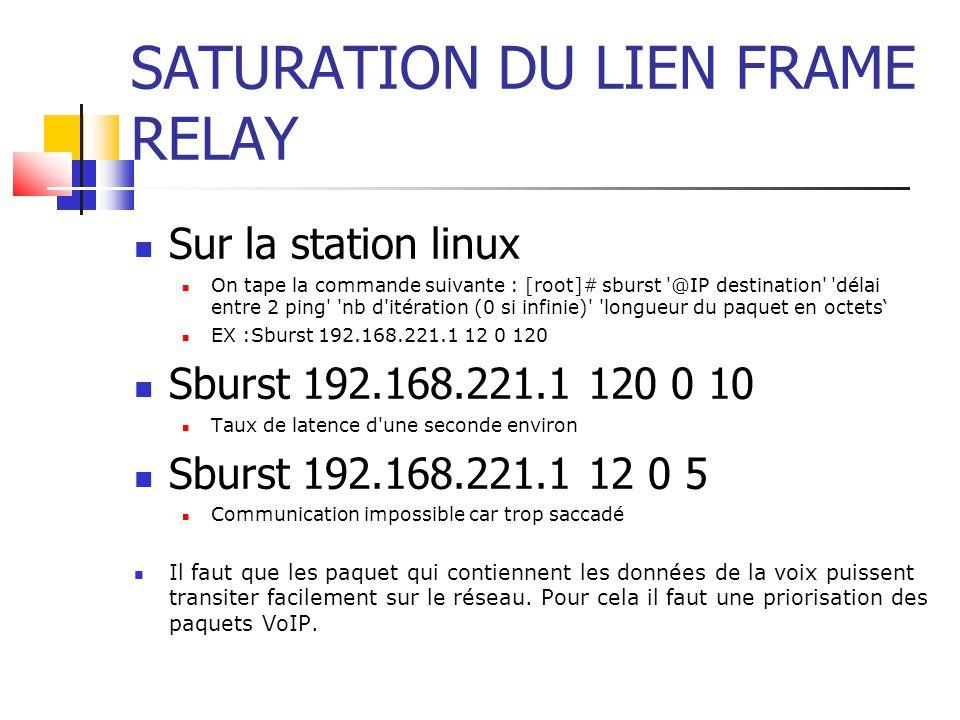 SATURATION DU LIEN FRAME RELAY Sur la station linux On tape la commande suivante : [root]# sburst @IP destination délai entre 2 ping nb d itération (0 si infinie) longueur du paquet en octets' EX :Sburst 192.168.221.1 12 0 120 Sburst 192.168.221.1 120 0 10 Taux de latence d une seconde environ Sburst 192.168.221.1 12 0 5 Communication impossible car trop saccadé Il faut que les paquet qui contiennent les données de la voix puissent transiter facilement sur le réseau.