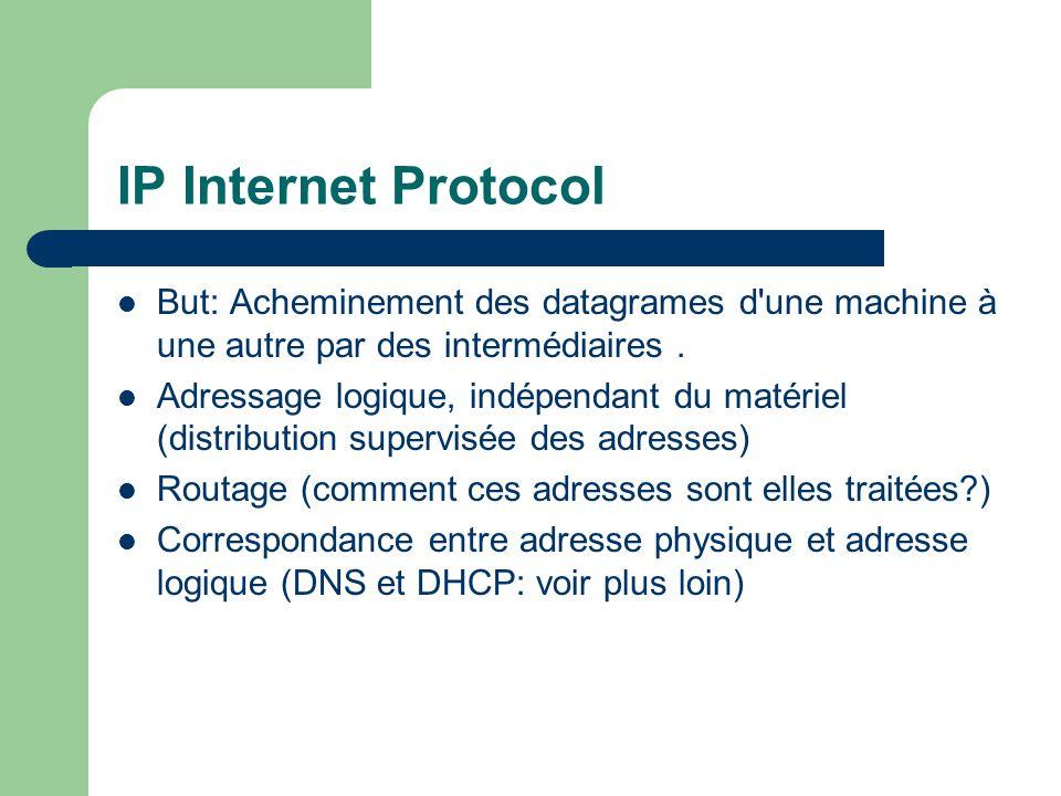 IP Internet Protocol But: Acheminement des datagrames d une machine à une autre par des intermédiaires.
