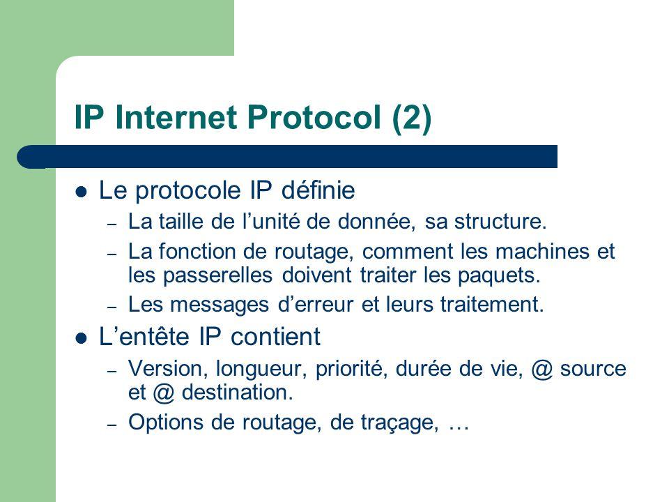 IP Internet Protocol (2) Le protocole IP définie – La taille de l'unité de donnée, sa structure.