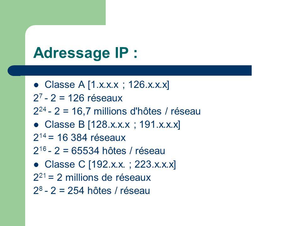 Adressage IP : Classe A [1.x.x.x ; 126.x.x.x] 2 7 - 2 = 126 réseaux 2 24 - 2 = 16,7 millions d hôtes / réseau Classe B [128.x.x.x ; 191.x.x.x] 2 14 = 16 384 réseaux 2 16 - 2 = 65534 hôtes / réseau Classe C [192.x.x.