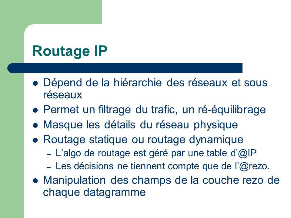 Routage IP Dépend de la hiérarchie des réseaux et sous réseaux Permet un filtrage du trafic, un ré-équilibrage Masque les détails du réseau physique Routage statique ou routage dynamique – L'algo de routage est géré par une table d'@IP – Les décisions ne tiennent compte que de l'@rezo.