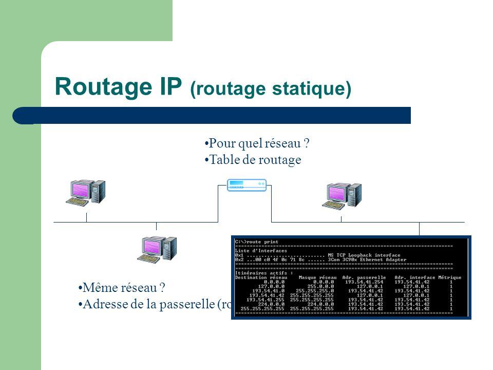 Routage IP (routage statique) Même réseau .Adresse de la passerelle (routeur) Pour quel réseau .