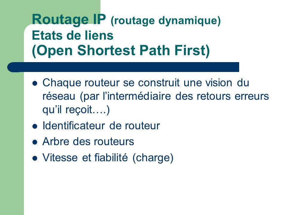Chaque routeur se construit une vision du réseau (par l'intermédiaire des retours erreurs qu'il reçoit….) Identificateur de routeur Arbre des routeurs Vitesse et fiabilité (charge) Routage IP (routage dynamique) Etats de liens (Open Shortest Path First)