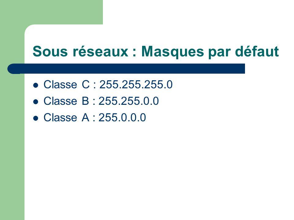 Sous réseaux : Masques par défaut Classe C : 255.255.255.0 Classe B : 255.255.0.0 Classe A : 255.0.0.0