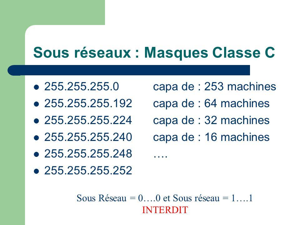 Sous réseaux : Masques Classe C 255.255.255.0 capa de : 253 machines 255.255.255.192capa de : 64 machines 255.255.255.224capa de : 32 machines 255.255.255.240capa de : 16 machines 255.255.255.248….