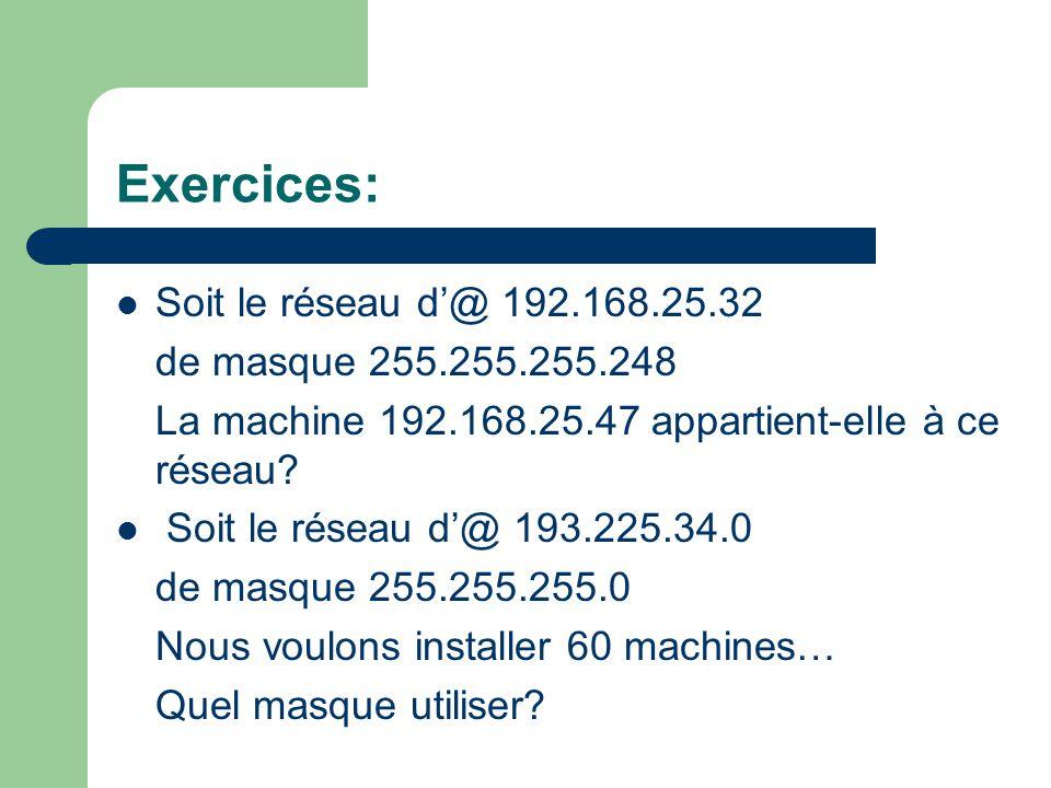 Exercices: Soit le réseau d'@ 192.168.25.32 de masque 255.255.255.248 La machine 192.168.25.47 appartient-elle à ce réseau.