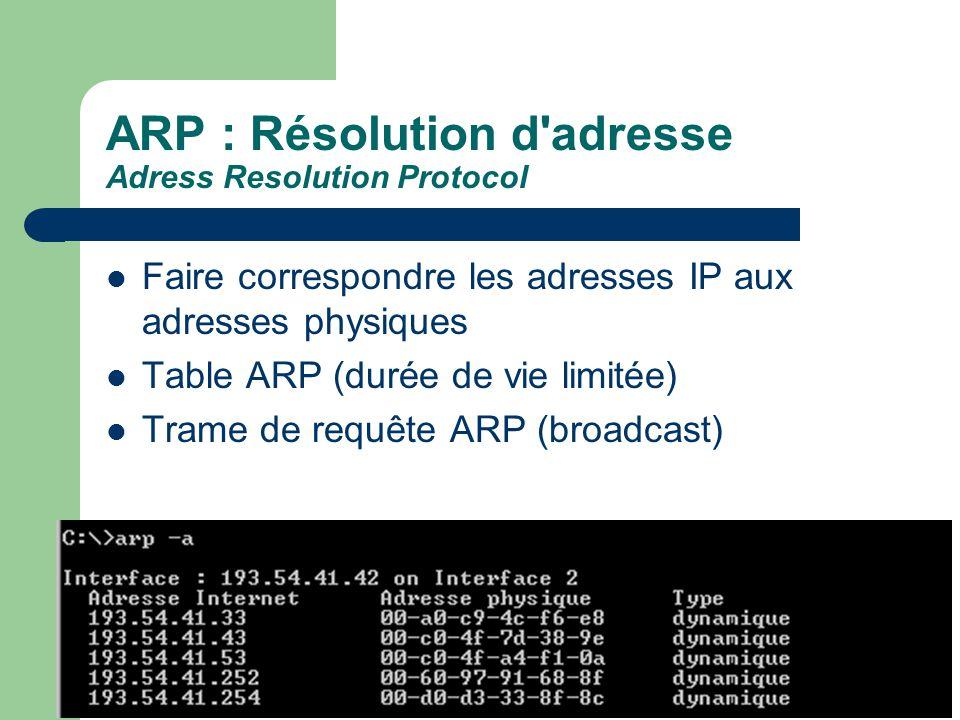 ARP : Résolution d adresse Adress Resolution Protocol Faire correspondre les adresses IP aux adresses physiques Table ARP (durée de vie limitée) Trame de requête ARP (broadcast)