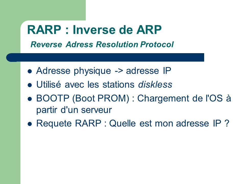 RARP : Inverse de ARP Reverse Adress Resolution Protocol Adresse physique -> adresse IP Utilisé avec les stations diskless BOOTP (Boot PROM) : Chargement de l OS à partir d un serveur Requete RARP : Quelle est mon adresse IP ?