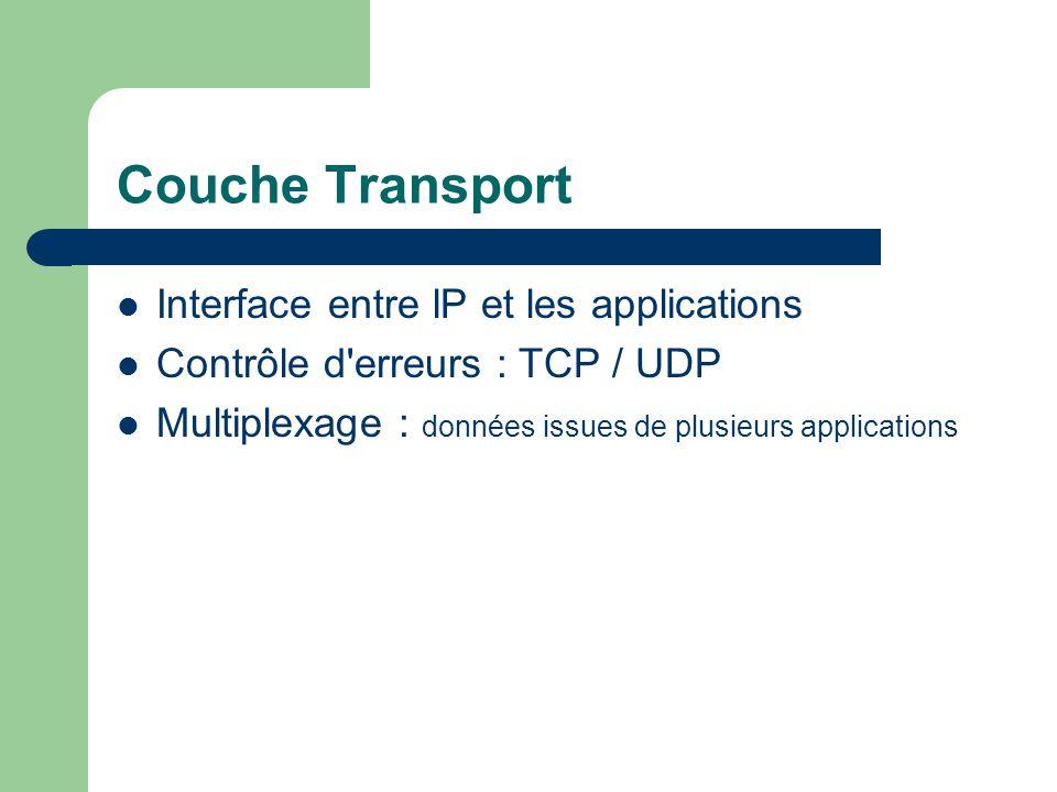 Couche Transport Interface entre lP et les applications Contrôle d erreurs : TCP / UDP Multiplexage : données issues de plusieurs applications