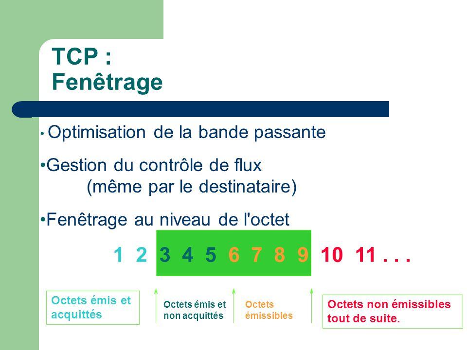 TCP : Fenêtrage 1 2 3 4 5 6 7 8 9 10 11...