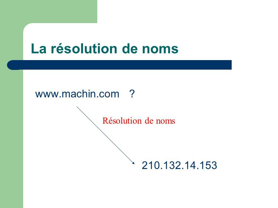 La résolution de noms www.machin.com ? 210.132.14.153 Résolution de noms