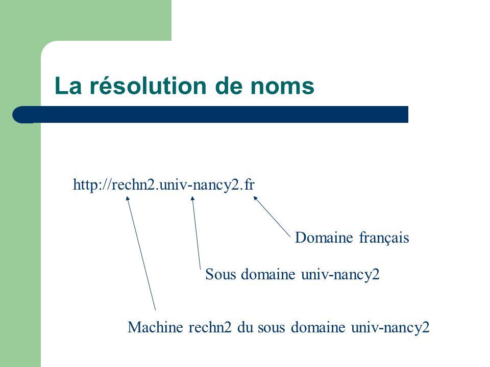 La résolution de noms http://rechn2.univ-nancy2.fr Machine rechn2 du sous domaine univ-nancy2 Sous domaine univ-nancy2 Domaine français