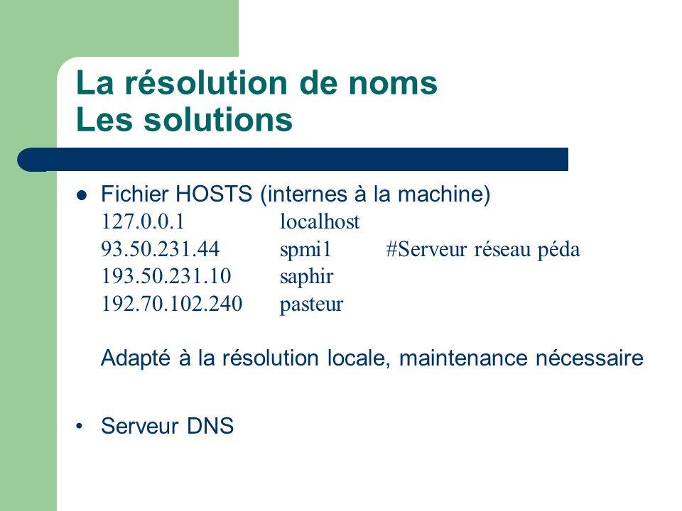 La résolution de noms Les solutions Fichier HOSTS (internes à la machine) 127.0.0.1 localhost 93.50.231.44 spmi1 #Serveur réseau péda 193.50.231.10 saphir 192.70.102.240 pasteur Adapté à la résolution locale, maintenance nécessaire Serveur DNS