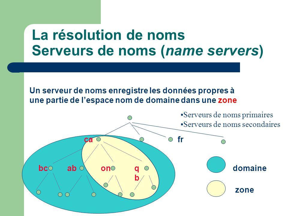 La résolution de noms Serveurs de noms (name servers) fr bcab ca onqbqb domaine zone Un serveur de noms enregistre les données propres à une partie de l'espace nom de domaine dans une zone Serveurs de noms primaires Serveurs de noms secondaires
