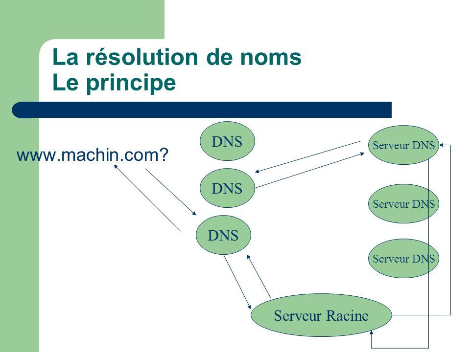 La résolution de noms Le principe www.machin.com? DNS Serveur Racine Serveur DNS DNS