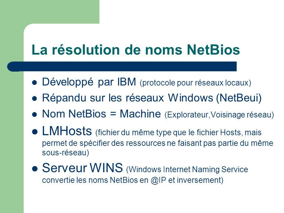 La résolution de noms NetBios Développé par IBM (protocole pour réseaux locaux) Répandu sur les réseaux Windows (NetBeui) Nom NetBios = Machine (Explorateur,Voisinage réseau) LMHosts (fichier du même type que le fichier Hosts, mais permet de spécifier des ressources ne faisant pas partie du même sous-réseau) Serveur WINS (Windows Internet Naming Service convertie les noms NetBios en @IP et inversement)