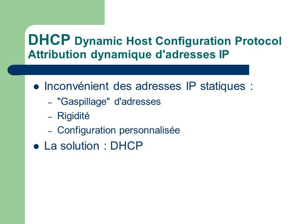 DHCP Dynamic Host Configuration Protocol Attribution dynamique d adresses IP Inconvénient des adresses IP statiques : – Gaspillage d adresses – Rigidité – Configuration personnalisée La solution : DHCP