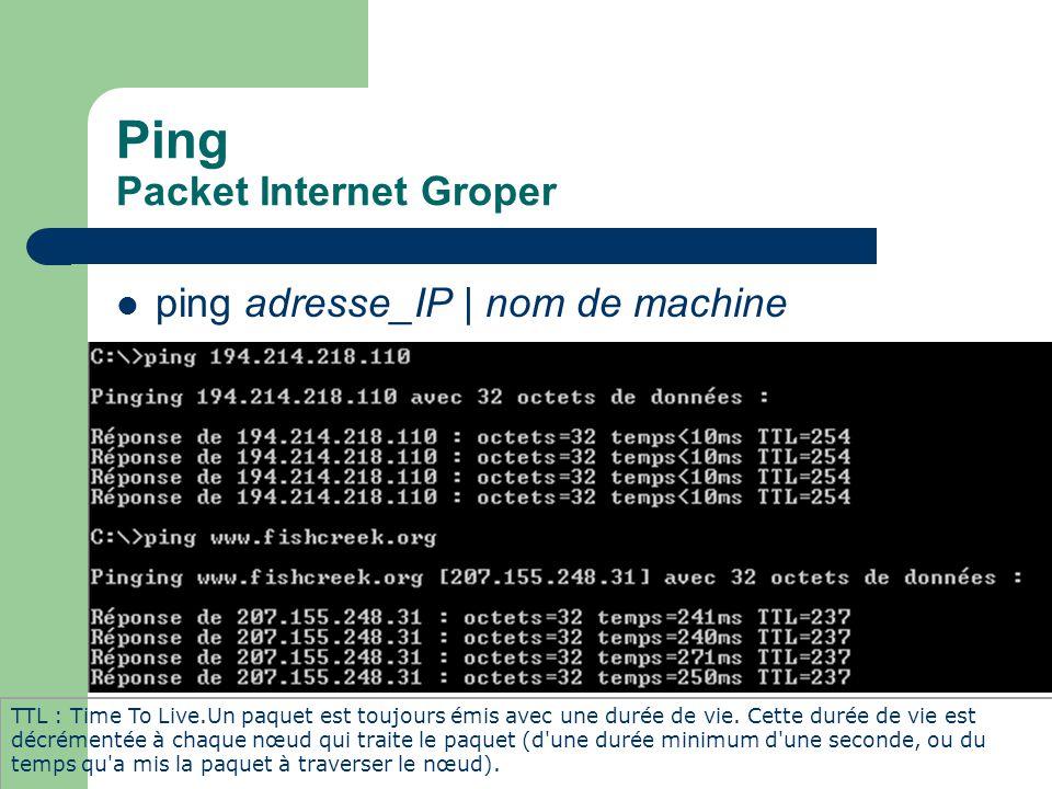 Ping Packet Internet Groper ping adresse_IP | nom de machine Utilise une requête ICMPICMP Utilise les couches Accès réseau et Internet TTL : Time To Live.Un paquet est toujours émis avec une durée de vie.