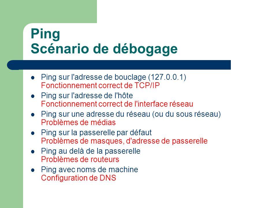 Ping Scénario de débogage Ping sur l adresse de bouclage (127.0.0.1) Fonctionnement correct de TCP/IP Ping sur l adresse de l hôte Fonctionnement correct de l interface réseau Ping sur une adresse du réseau (ou du sous réseau) Problèmes de médias Ping sur la passerelle par défaut Problèmes de masques, d adresse de passerelle Ping au delà de la passerelle Problèmes de routeurs Ping avec noms de machine Configuration de DNS