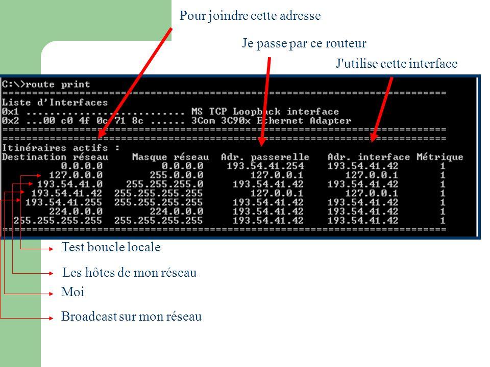 Pour joindre cette adresse Je passe par ce routeur J utilise cette interface Test boucle locale Les hôtes de mon réseau Moi Broadcast sur mon réseau