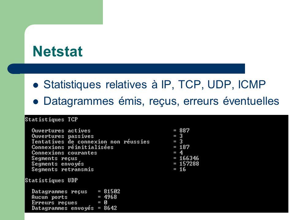 Netstat Statistiques relatives à IP, TCP, UDP, ICMP Datagrammes émis, reçus, erreurs éventuelles