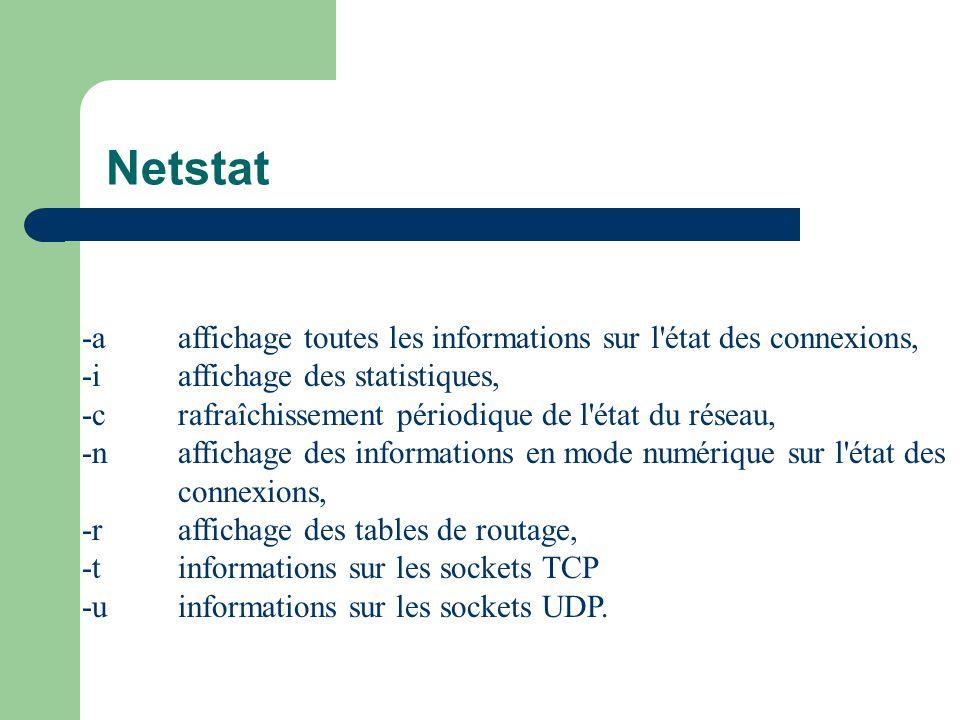 -a affichage toutes les informations sur l état des connexions, -i affichage des statistiques, -c rafraîchissement périodique de l état du réseau, -n affichage des informations en mode numérique sur l état des connexions, -r affichage des tables de routage, -t informations sur les sockets TCP -u informations sur les sockets UDP.