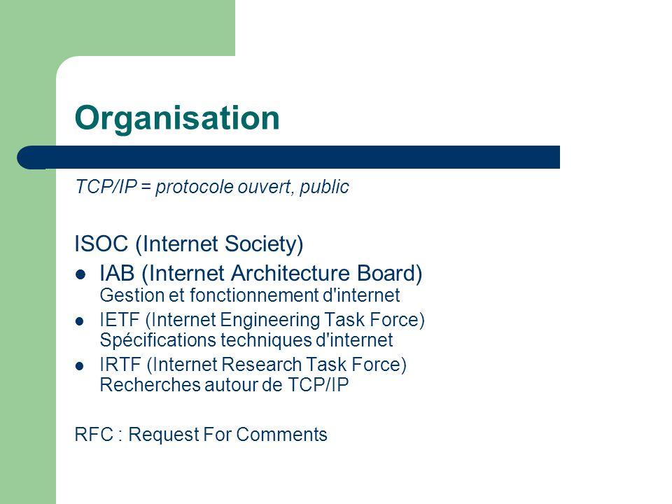 UDP : Protocole non orienté connexion Expédition des données Je t envoie le cours réseau Moins fiable que TCP Contrôles d erreurs, ordonnancement + rapide UDP User Datagram Protocol