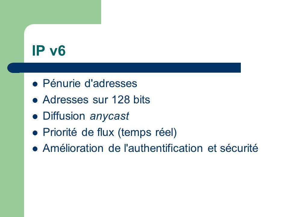 IP v6 Pénurie d adresses Adresses sur 128 bits Diffusion anycast Priorité de flux (temps réel) Amélioration de l authentification et sécurité