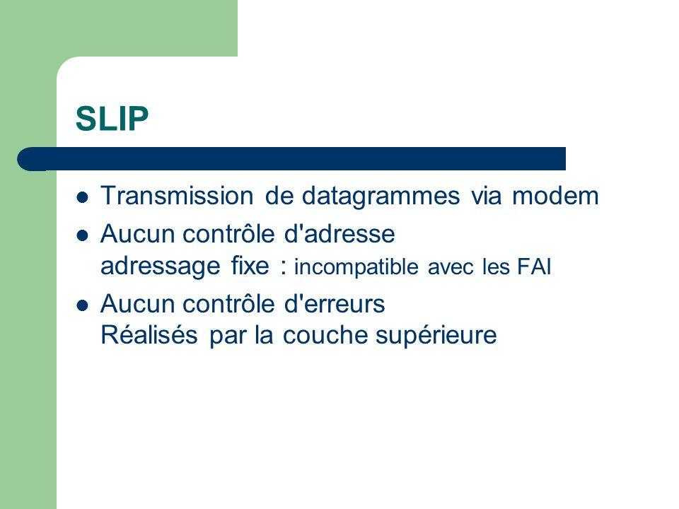 SLIP Transmission de datagrammes via modem Aucun contrôle d adresse adressage fixe : incompatible avec les FAI Aucun contrôle d erreurs Réalisés par la couche supérieure