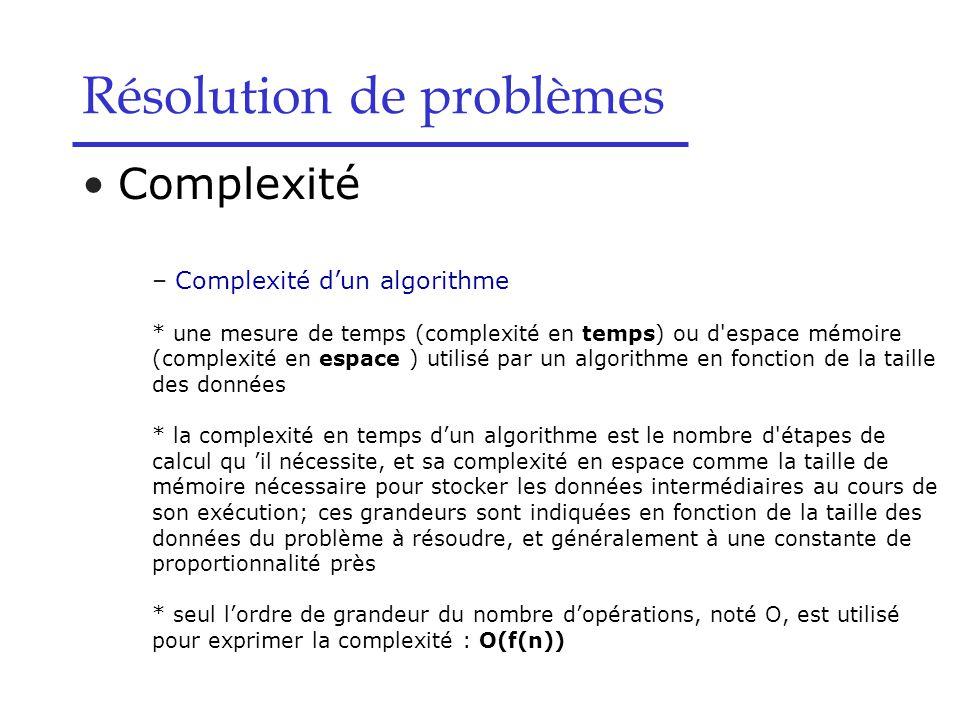 Résolution de problèmes Complexité – Complexité d'un algorithme * une mesure de temps (complexité en temps) ou d espace mémoire (complexité en espace ) utilisé par un algorithme en fonction de la taille des données * la complexité en temps d'un algorithme est le nombre d étapes de calcul qu 'il nécessite, et sa complexité en espace comme la taille de mémoire nécessaire pour stocker les données intermédiaires au cours de son exécution; ces grandeurs sont indiquées en fonction de la taille des données du problème à résoudre, et généralement à une constante de proportionnalité près * seul l'ordre de grandeur du nombre d'opérations, noté O, est utilisé pour exprimer la complexité : O(f(n))