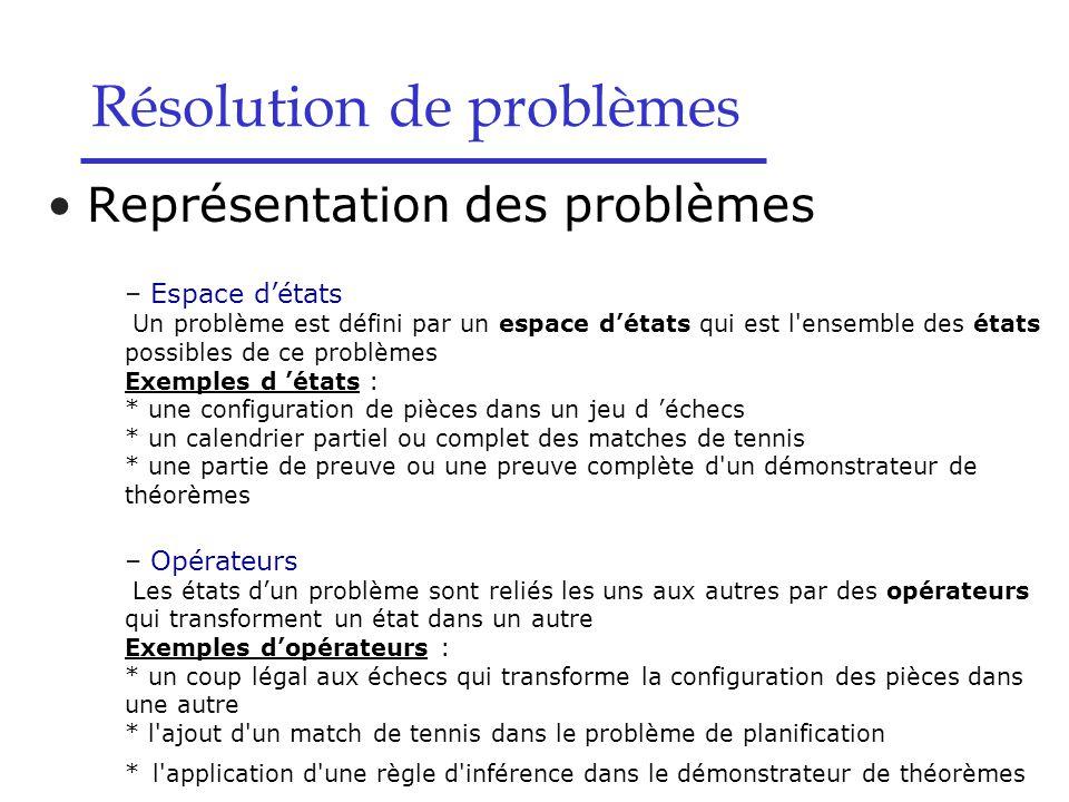 Résolution de problèmes Représentation des problèmes – Espace d'états Un problème est défini par un espace d'états qui est l ensemble des états possibles de ce problèmes Exemples d 'états : * une configuration de pièces dans un jeu d 'échecs * un calendrier partiel ou complet des matches de tennis * une partie de preuve ou une preuve complète d un démonstrateur de théorèmes – Opérateurs Les états d'un problème sont reliés les uns aux autres par des opérateurs qui transforment un état dans un autre Exemples d'opérateurs : * un coup légal aux échecs qui transforme la configuration des pièces dans une autre * l ajout d un match de tennis dans le problème de planification * l application d une règle d inférence dans le démonstrateur de théorèmes