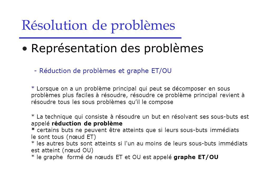 Résolution de problèmes Représentation des problèmes - Réduction de problèmes et graphe ET/OU * Lorsque on a un problème principal qui peut se décomposer en sous problèmes plus faciles à résoudre, résoudre ce problème principal revient à résoudre tous les sous problèmes qu'il le compose * La technique qui consiste à résoudre un but en résolvant ses sous-buts est appelé réduction de problème * certains buts ne peuvent être atteints que si leurs sous-buts immédiats le sont tous (nœud ET) * les autres buts sont atteints si l un au moins de leurs sous-buts immédiats est atteint (nœud OU) * le graphe formé de nœuds ET et OU est appelé graphe ET/OU