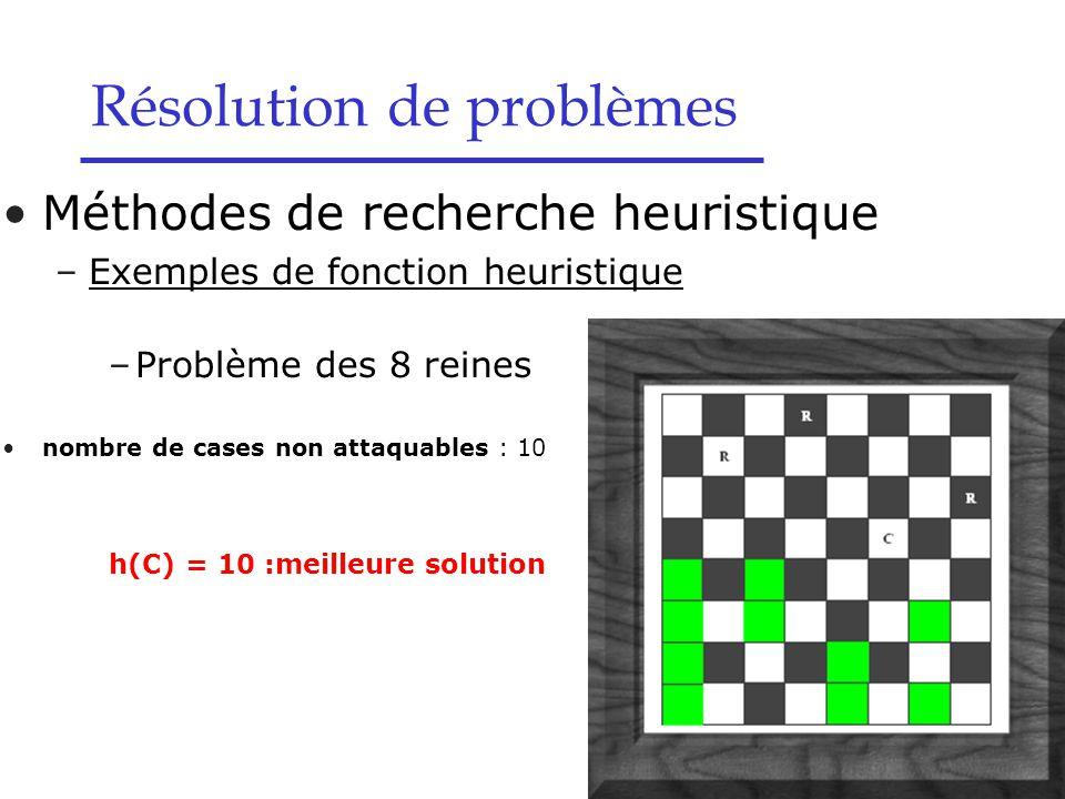 Méthodes de recherche heuristique –Exemples de fonction heuristique –Problème des 8 reines nombre de cases non attaquables : 10 h(C) = 10 :meilleure solution Résolution de problèmes