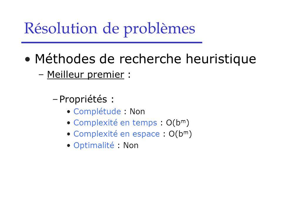 Méthodes de recherche heuristique –Meilleur premier : –Propriétés : Complétude : Non Complexité en temps : O(b m ) Complexité en espace : O(b m ) Optimalité : Non Résolution de problèmes