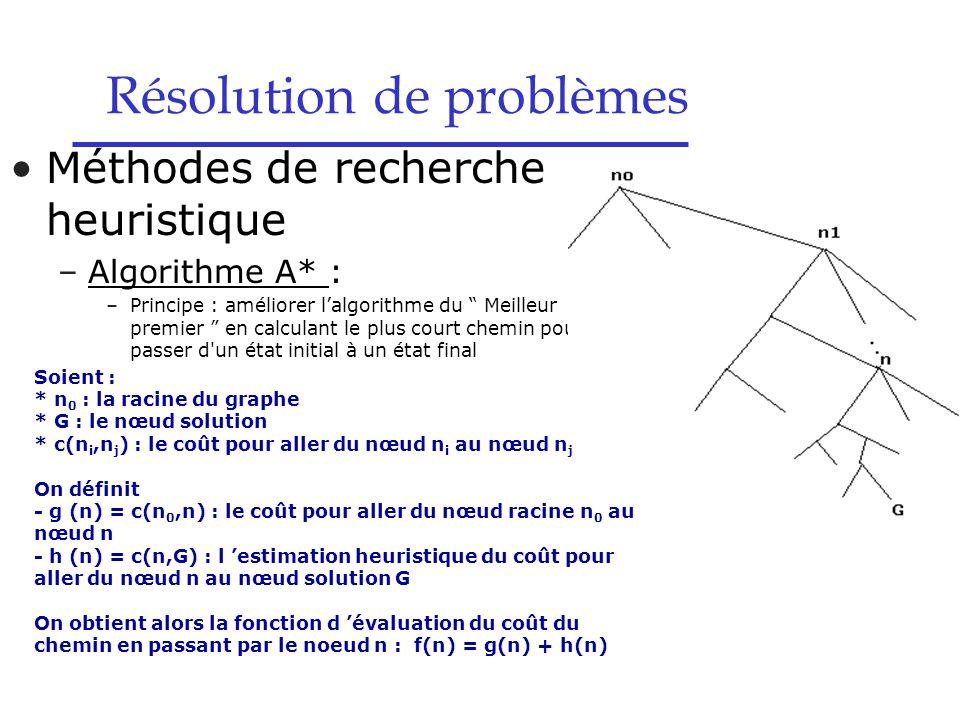 Méthodes de recherche heuristique –Algorithme A* : –Principe : améliorer l'algorithme du Meilleur premier en calculant le plus court chemin pour passer d un état initial à un état final Soient : * n 0 : la racine du graphe * G : le nœud solution * c(n i,n j ) : le coût pour aller du nœud n i au nœud n j On définit - g (n) = c(n 0,n) : le coût pour aller du nœud racine n 0 au nœud n - h (n) = c(n,G) : l 'estimation heuristique du coût pour aller du nœud n au nœud solution G On obtient alors la fonction d 'évaluation du coût du chemin en passant par le noeud n : f(n) = g(n) + h(n)