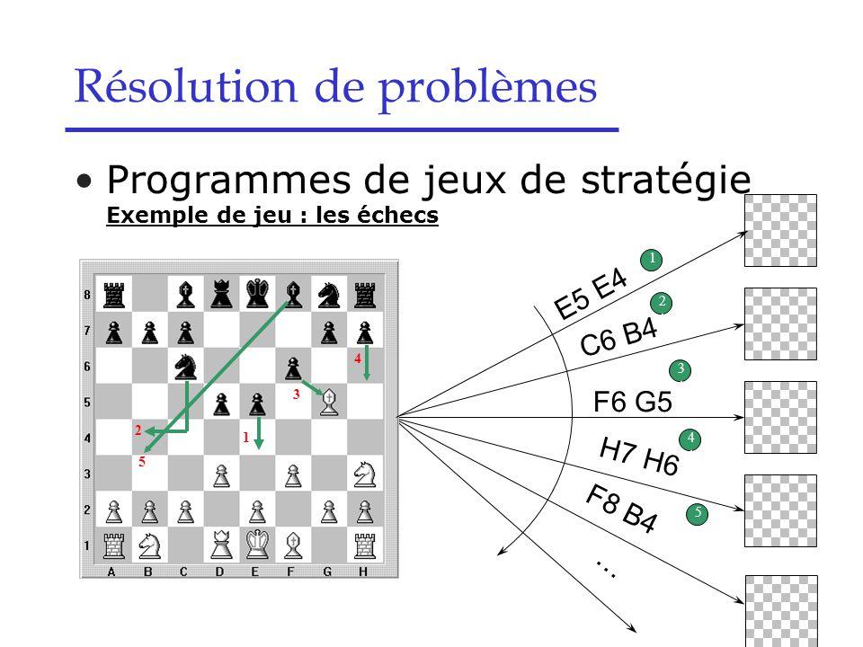 Résolution de problèmes Programmes de jeux de stratégie Exemple de jeu : les échecs F6 G5 C6 B4 H7 H6 E5 E4 … F8 B4 1 2121 3131 4141 5 1 2 5 4 3