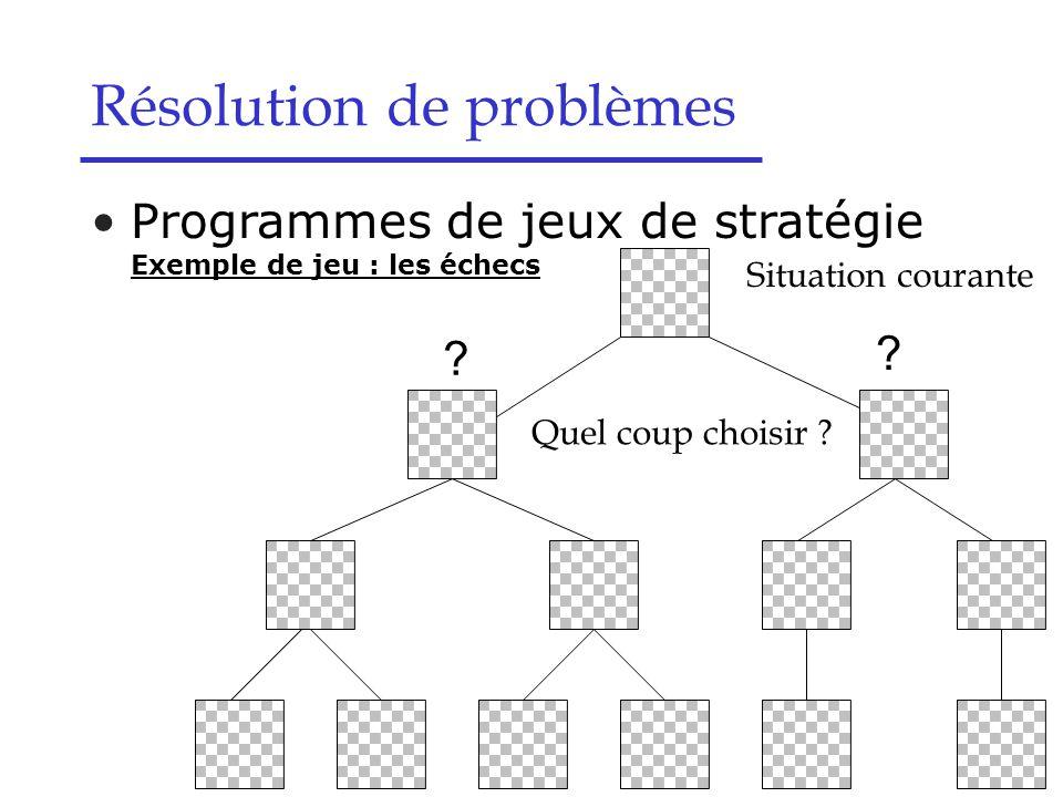 Résolution de problèmes Programmes de jeux de stratégie Exemple de jeu : les échecs Situation courante Quel coup choisir .