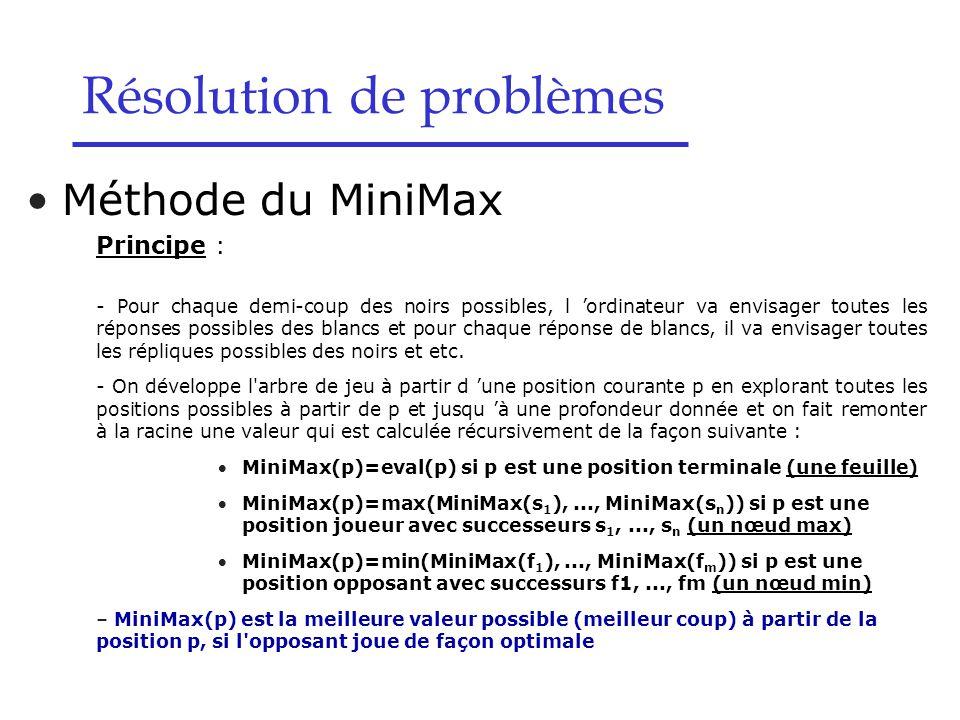 Résolution de problèmes Méthode du MiniMax Principe : - Pour chaque demi-coup des noirs possibles, l 'ordinateur va envisager toutes les réponses possibles des blancs et pour chaque réponse de blancs, il va envisager toutes les répliques possibles des noirs et etc.