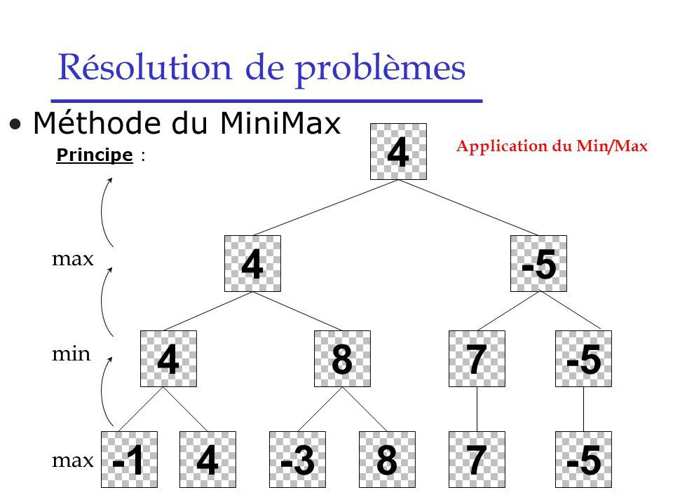 max min max 4-387-5 Résolution de problèmes Méthode du MiniMax Principe : Application du Min/Max 48 4 7-5 4