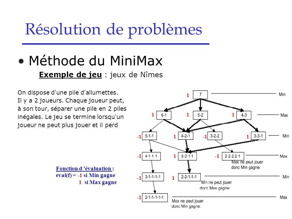 Résolution de problèmes Méthode du MiniMax Exemple de jeu : jeux de Nîmes On dispose d une pile d allumettes.