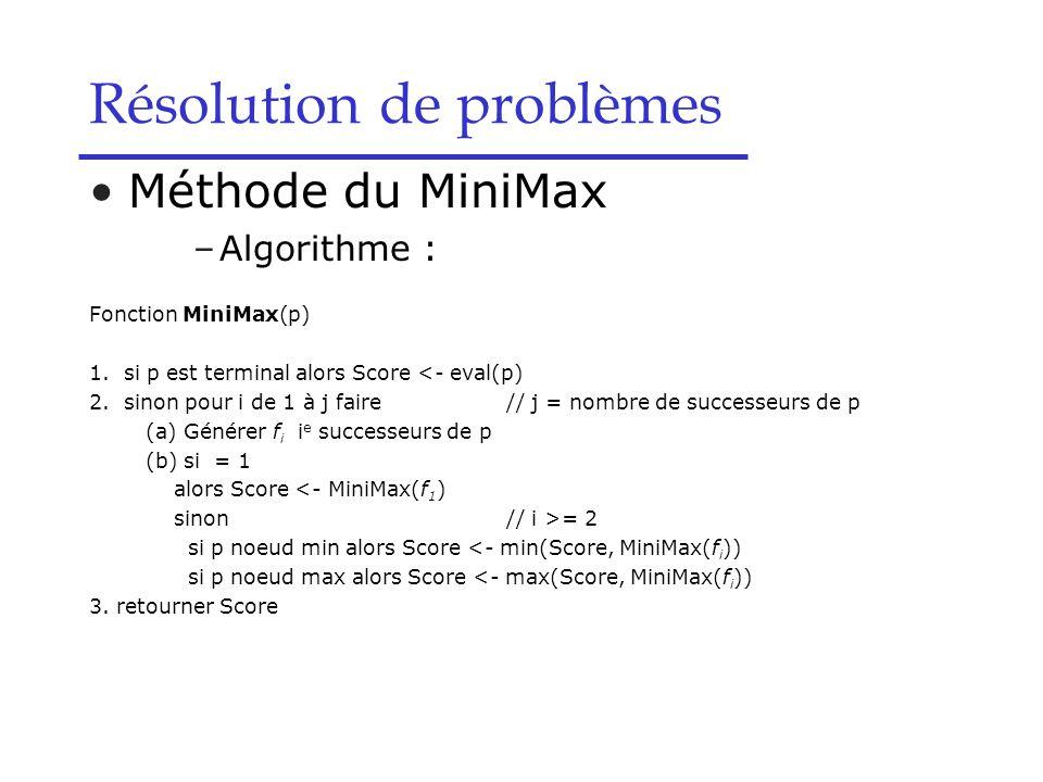 Méthode du MiniMax –Algorithme : Fonction MiniMax(p) 1.