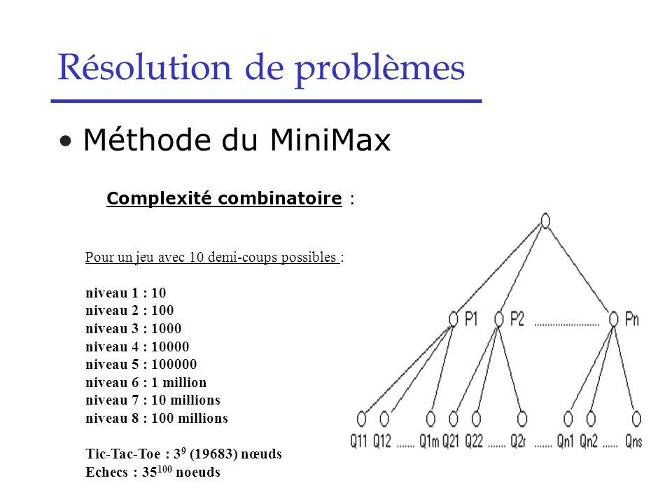 Méthode du MiniMax Complexité combinatoire : Pour un jeu avec 10 demi-coups possibles : niveau 1 : 10 niveau 2 : 100 niveau 3 : 1000 niveau 4 : 10000 niveau 5 : 100000 niveau 6 : 1 million niveau 7 : 10 millions niveau 8 : 100 millions Tic-Tac-Toe : 3 9 (19683) nœuds Echecs : 35 100 noeuds