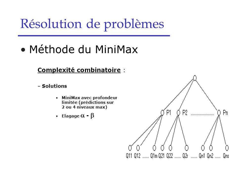 Résolution de problèmes Méthode du MiniMax Complexité combinatoire : – Solutions MiniMax avec profondeur limitée (prédictions sur 2 ou 4 niveaux max) Elagage  - 
