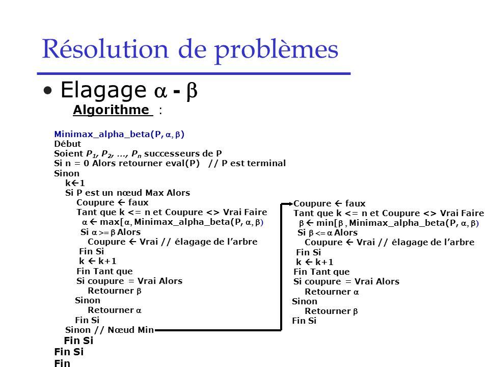 Résolution de problèmes Elagage  -  Algorithme : Minimax_alpha_beta(P,) Début Soient P 1, P 2, …, P n successeurs de P Si n = 0 Alors retourner eval(P) // P est terminal Sinon k  1 Si P est un nœud Max Alors Coupure  faux Tant que k Vrai Faire   max[Minimax_alpha_beta(P,  Si Alors Coupure  Vrai // élagage de l'arbre Fin Si k  k+1 Fin Tant que Si coupure = Vrai Alors Retourner  Sinon Retourner Fin Si Sinon // Nœud Min Fin Si Fin Coupure  faux Tant que k Vrai Faire   min[Minimax_alpha_beta(P,  Si Alors Coupure  Vrai // élagage de l'arbre Fin Si k  k+1 Fin Tant que Si coupure = Vrai Alors Retourner  Sinon Retourner Fin Si