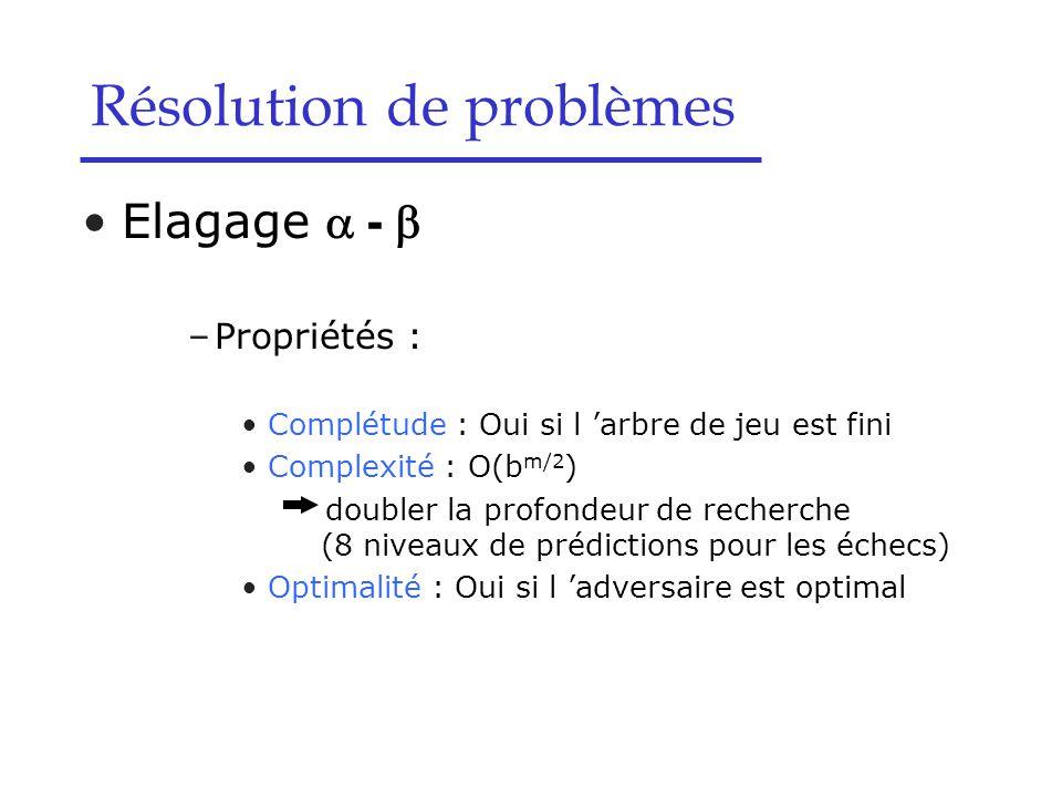 Résolution de problèmes Elagage  -  –Propriétés : Complétude : Oui si l 'arbre de jeu est fini Complexité : O(b m/2 ) doubler la profondeur de recherche (8 niveaux de prédictions pour les échecs) Optimalité : Oui si l 'adversaire est optimal