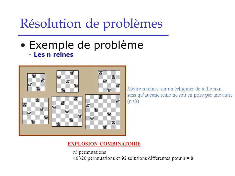 Résolution de problèmes Exemple de problème - Les n reines Mettre n reines sur un échiquier de taille nxn sans qu'aucune reine ne soit en prise par une autre (n>3) EXPLOSION COMBINATOIRE n.