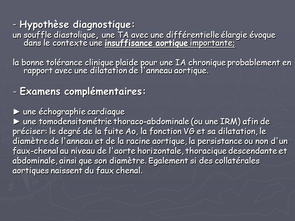 - Hypothèse diagnostique: un souffle diastolique, une TA avec une différentielle élargie évoque dans le contexte une insuffisance aortique importante;