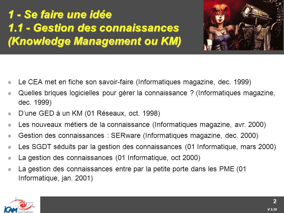 V 3.19 2 1 - Se faire une idée 1.1 - Gestion des connaissances (Knowledge Management ou KM) Le CEA met en fiche son savoir-faire (Informatiques magazine, dec.