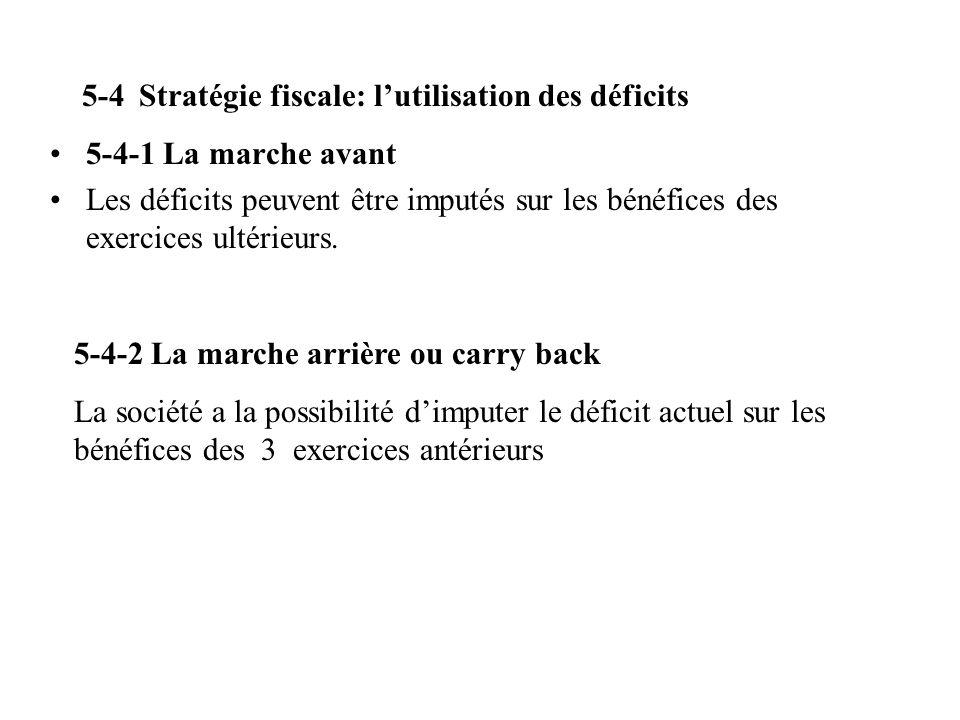 5-4 Stratégie fiscale: l'utilisation des déficits 5-4-1 La marche avant Les déficits peuvent être imputés sur les bénéfices des exercices ultérieurs.
