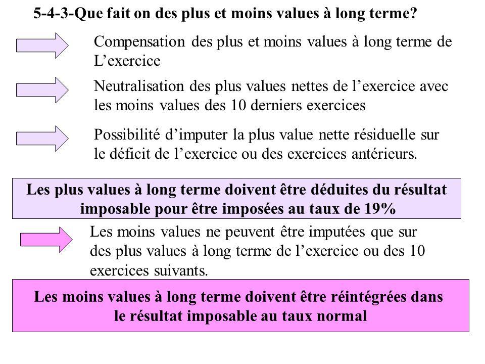 5-4-3-Que fait on des plus et moins values à long terme.